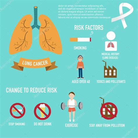 Riesgos de cáncer de pulmón y cambio para reducir la ...
