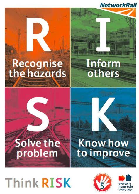 Risk Management | Safety Central