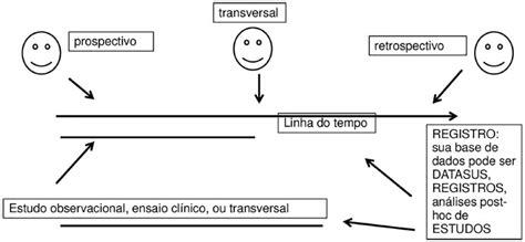 RMMG   Revista Médica de Minas Gerais   Como interpretar ...