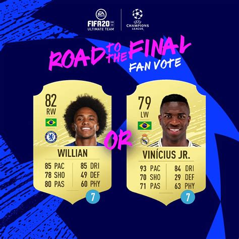 Road To The Final Players Released In FIFA 20 Ultimate Team