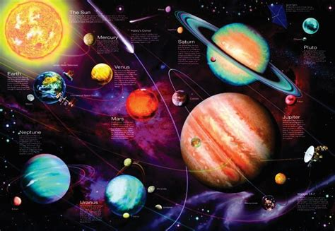 Rompecabezas Edad Del Espacio Planetas 2000 Pz Sunsout ...