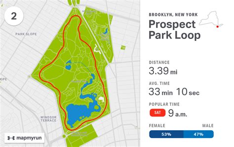 Run the World: The Top 20 Running Routes in America   MapMyRun