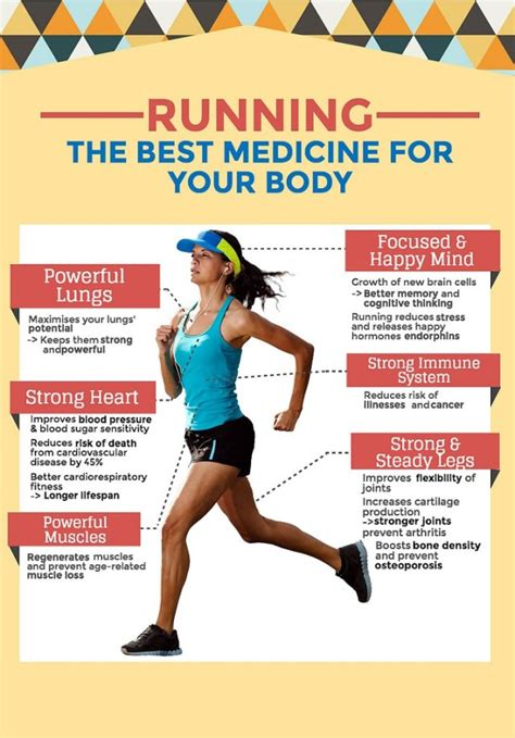 Running Can Be Medicine For Your Body   Infographic ...