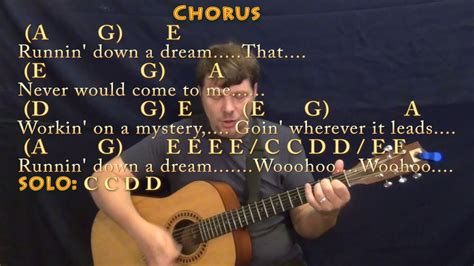 Running Down A Dream  Tom Petty  Guitar Cover Lesson with ...