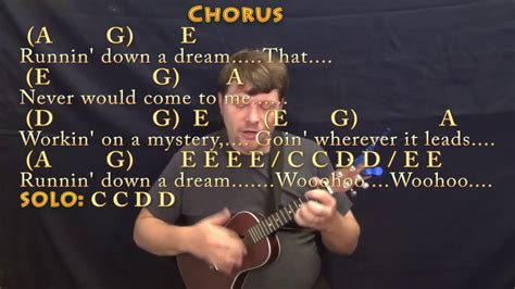 Running Down A Dream  Tom Petty  Ukulele Cover Lesson with ...