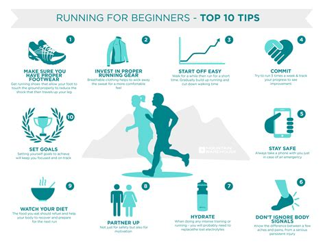 Running for Beginners   Top 10 Tips | Mountain Warehouse