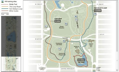 Running in Central Park | Free Tours by Foot