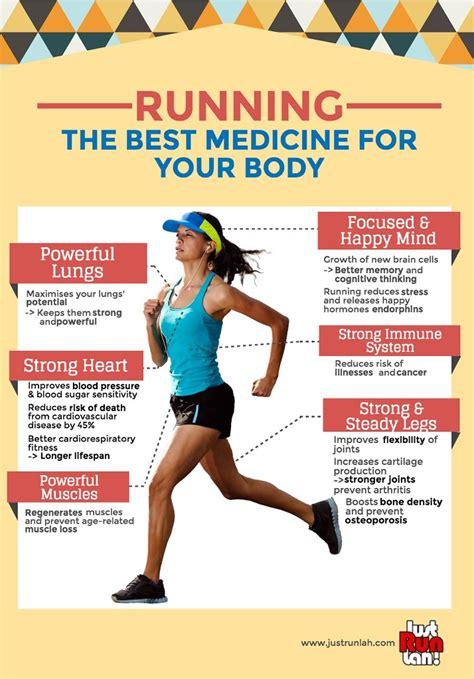 Running Infographics | Just Run Lah!