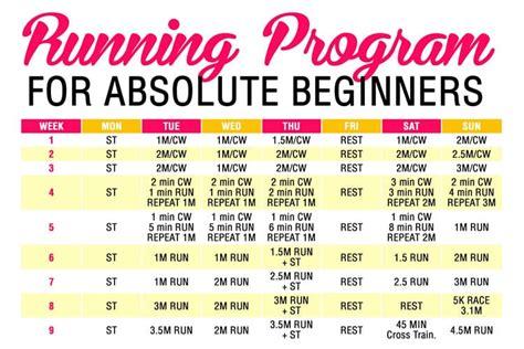 Running Program for Absolute Beginners | Skinny Ms ...