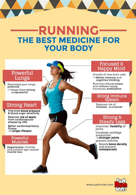Running: The Best Medicine For Your Body | JustRunLah!