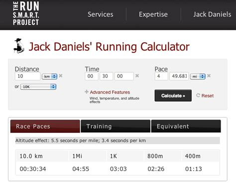 Running the Paces: Fitting the effort level to the numbers
