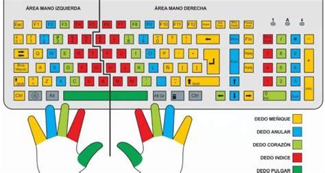 ️ Curso de Mecanografía Avanzada PDF 2021   EscuelaReal