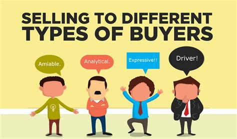 Sales Training : Selling To Personality Types   North ...