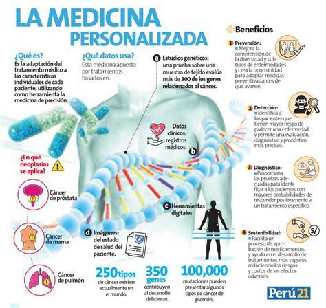 Salud21: Tratamiento revoluciona la lucha contra el cáncer ...