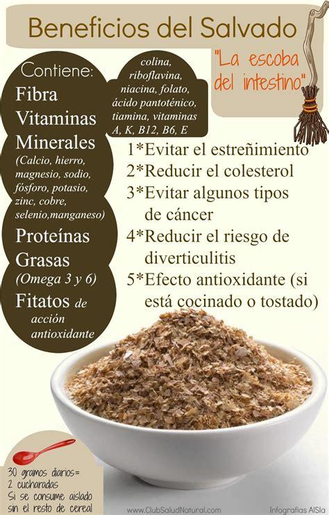 Salvado de Trigo ¿Para qué sirve? – Club Salud Natural ...