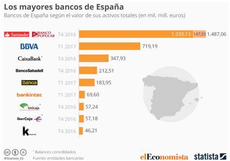 Santander se convierte en el líder de banca en España tras ...