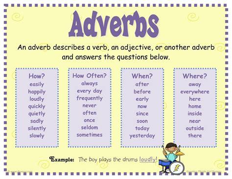 SASIC 4th Grade Class 2011 2012: More Parts of Speech: Adverbs