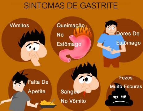 Saúde do Adulto: GASTRITE