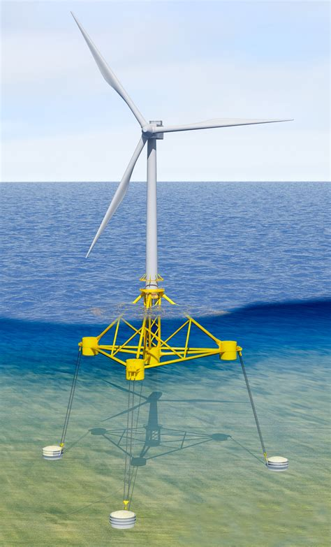 SBM Offshore is selected by EDF Energies Nouvelles to ...