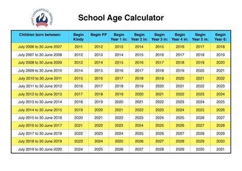 School Age Calculator – WLPS
