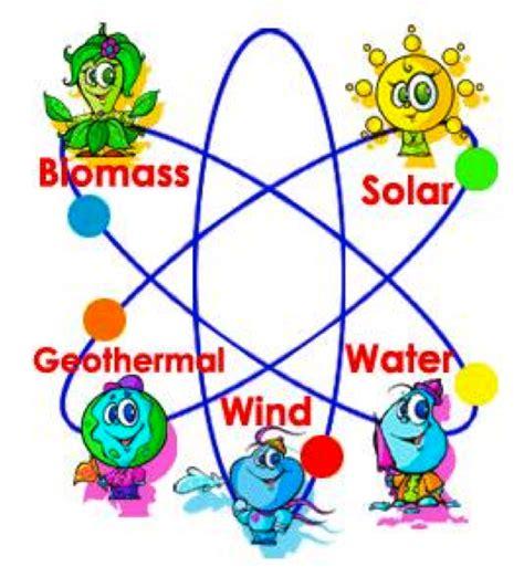 Science Dictionary: Renewable Energy