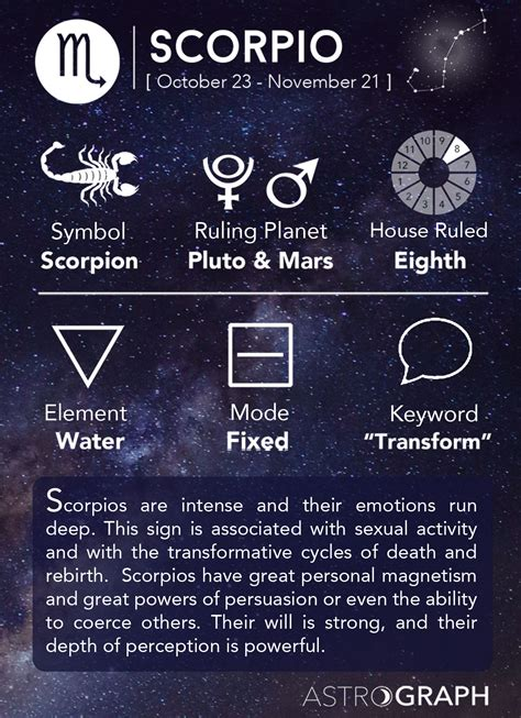 Scorpio Zodiac Sign   Learning Astrology