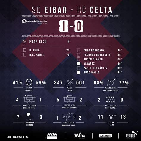 SD Eibar  @SDEibar  | Twitter