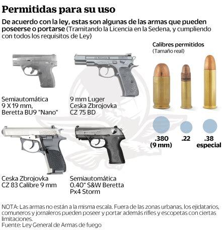 Se dispara venta legal de armas en el país