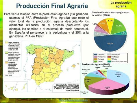 Sector primario en España