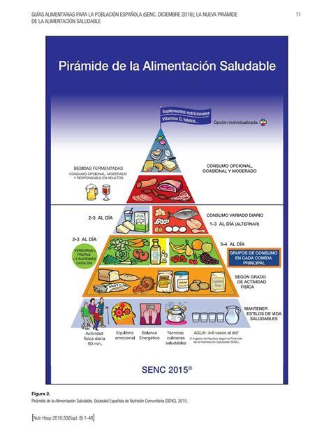 SED Diabetes on Twitter:  Guías alimentarias para la ...