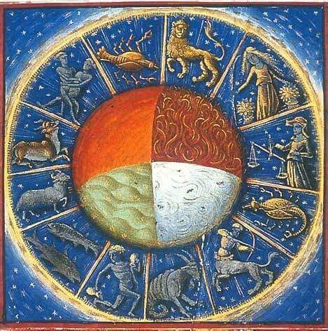 Segno zodiacale   Wikipedia