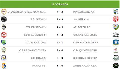 Segunda División Femenina FS   Grupo 3, resultados y ...