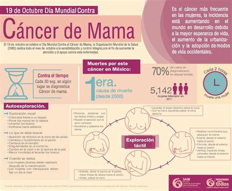 """""""El cáncer de mama #DateUnaMano""""   Cortando por Lozano"""