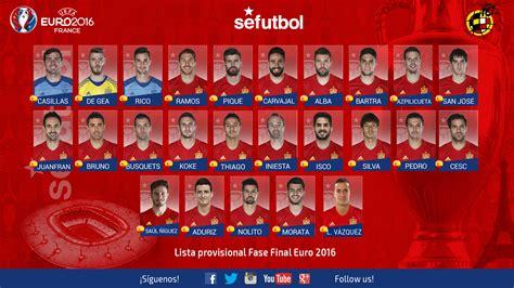 Selección española de futbol por la tripleta   Albacete Bpie