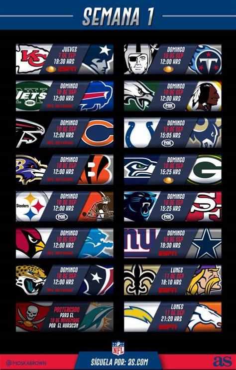 Semana 1 de la NFL: Horarios y canales de transmisión   AS ...