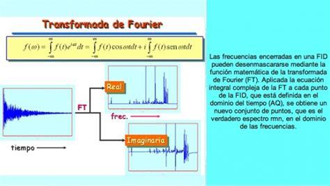 SEÑALES CONVERGENTES:LA TRANSFORMADA DE FOURIER – ESPERA E ...