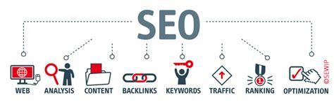 SEO définition : acronyme de Search Engine Optimization ...