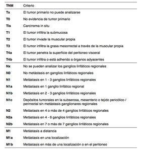 SERAM 2014 / S 0516 / Resonancia magnética del carcinoma ...