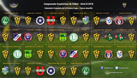 Serie B Calendario completo de la primera etapa de la ...