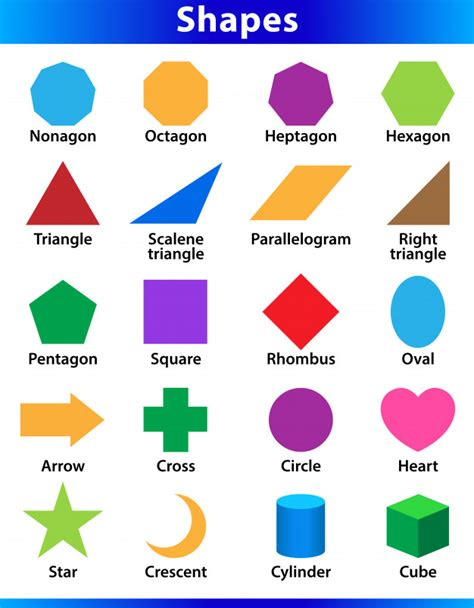Set of 2d shapes vocabulary in english with their name ...