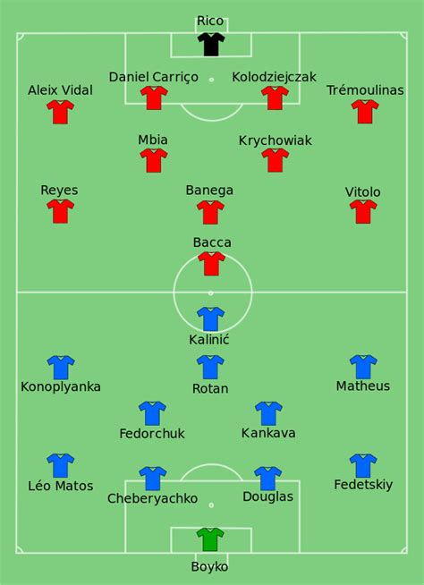 Sevilla 3 Dnipro D. 2 in May 2015 in Warsaw. The teams and ...