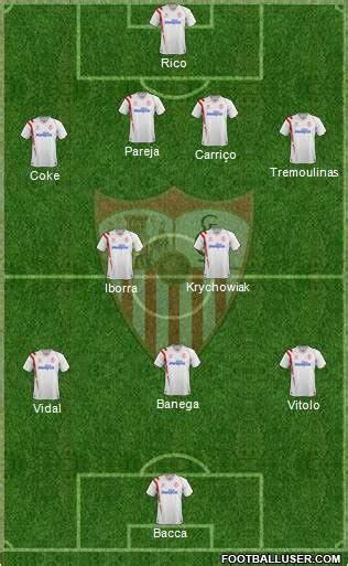 Sevilla F.C., S.A.D.  Spain  Football Formation