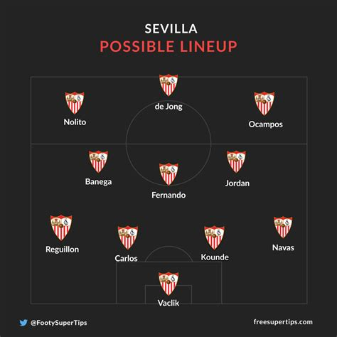 Sevilla vs Real Betis   Betting odds, how to watch, team ...