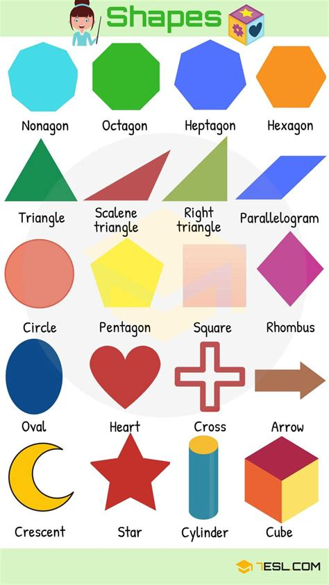 Shapes Names: List Of Different Types Of Geometric Shapes ...