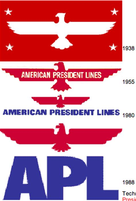 Shipping Logos   American President Lines – gCaptain
