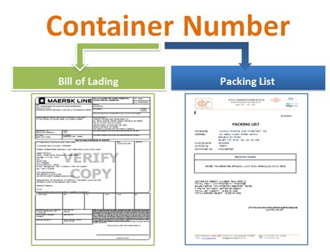 Should the container number be mentioned on the packing ...
