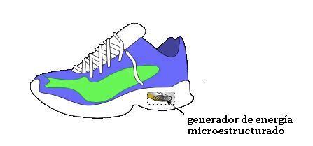 Si sales a correr, ponte unos zapatogeneradores ...
