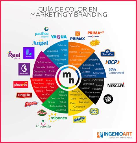 significado de los colores en los logos peru   Agencia de ...