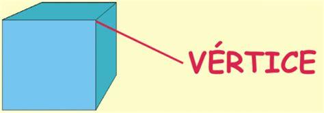 Significado de Vértice