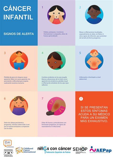 Signos de alerta del cáncer infantil | Familia y Salud